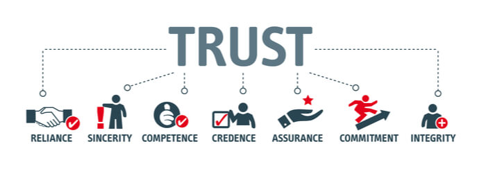 website trust